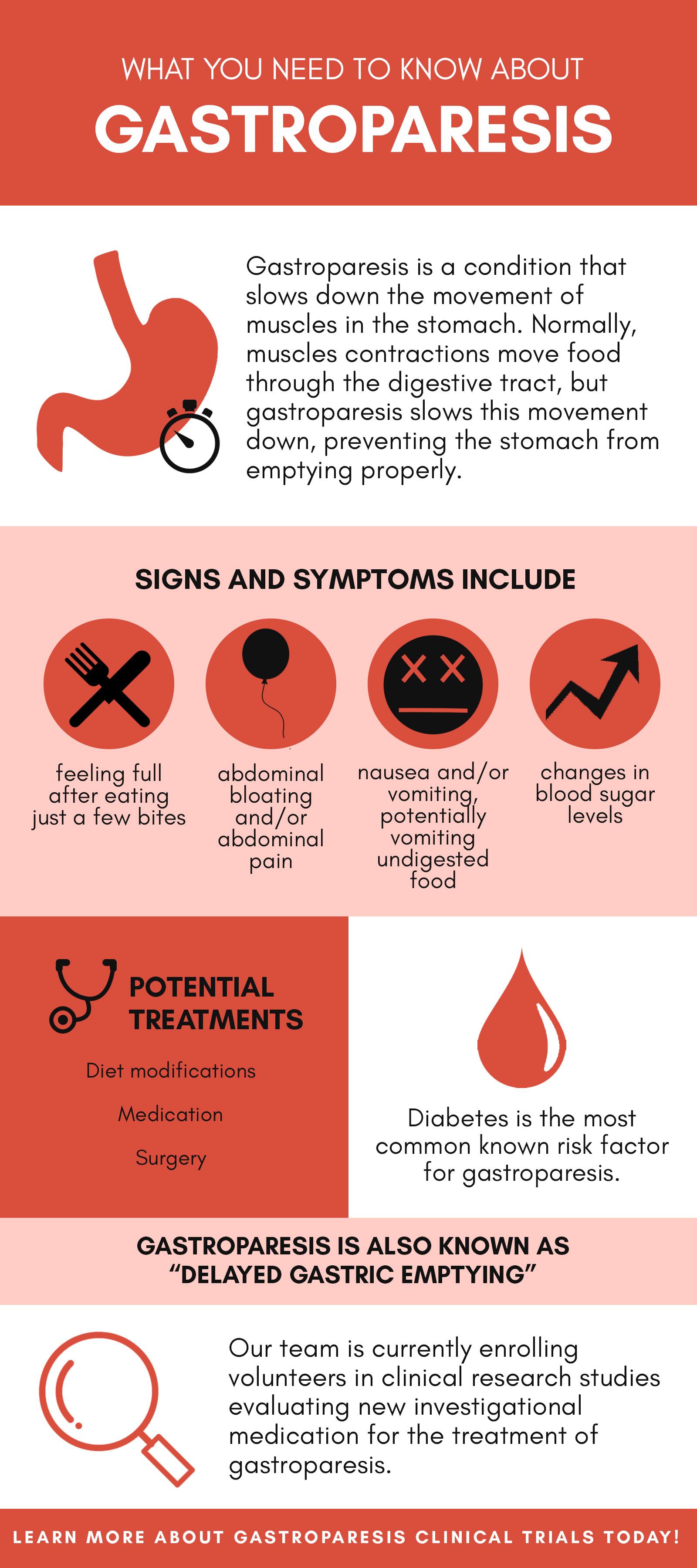 Diabetic Gastroparesis - Birmingham AL (Clinical Trial ... |Poss Diabetic Gastroparesis